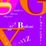 Thumbnail image for Design: The Bodoni Poster